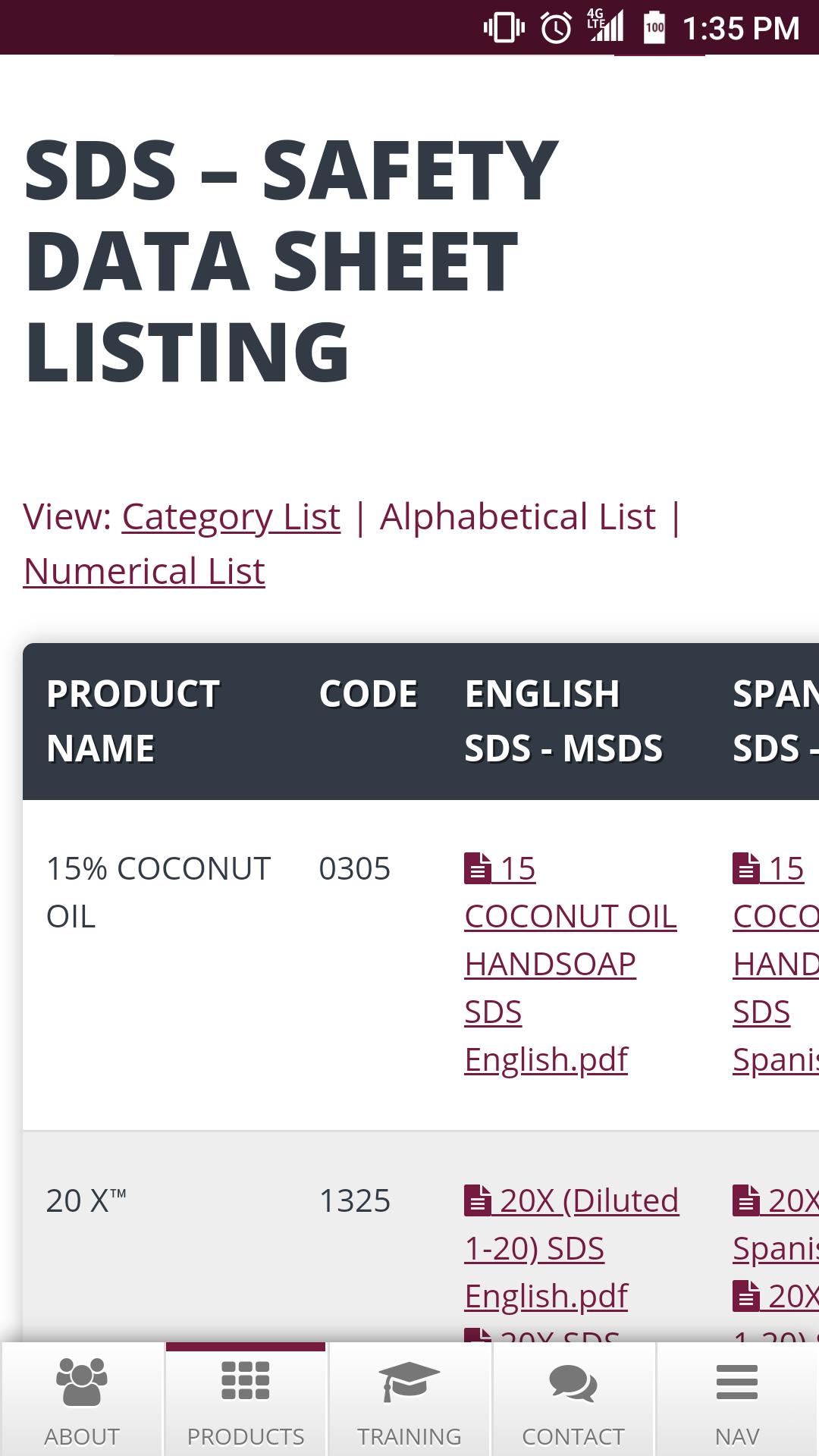 Safety Data Sheet listing